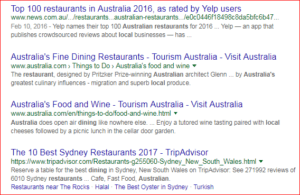 restaurant SEO results