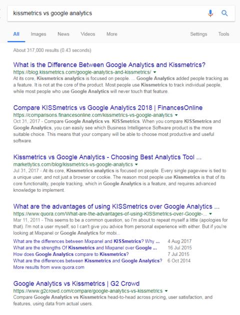 google analytics vs kissmetrics
