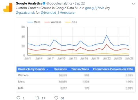 GA data image