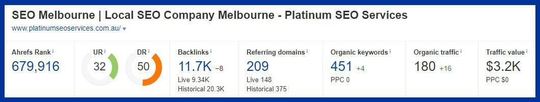 platinumseoservices.com.au