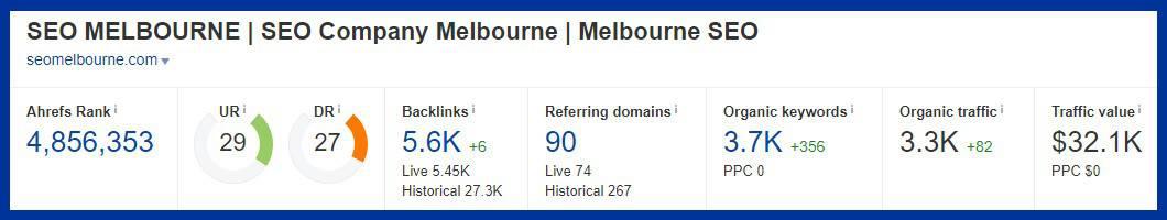 seomelbourne.com